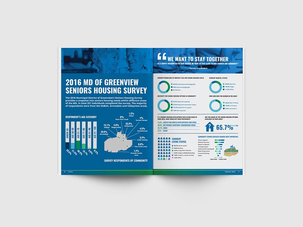 MD Greenview Seniors' report spread